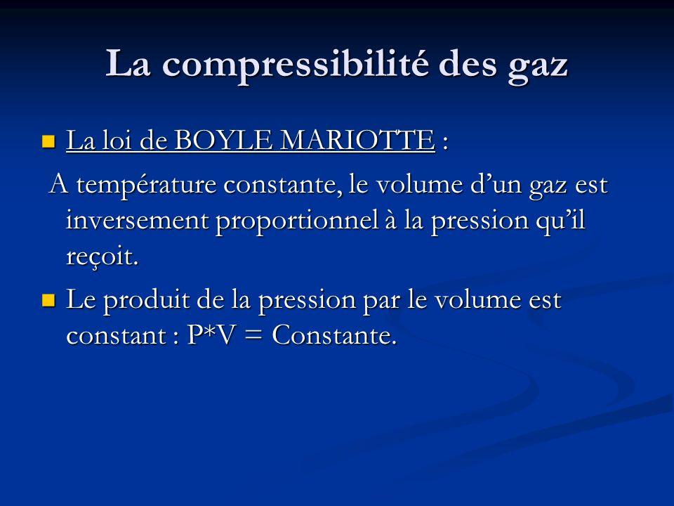La compressibilité des gaz La loi de BOYLE MARIOTTE : La loi de BOYLE MARIOTTE : A température constante, le volume dun gaz est inversement proportion