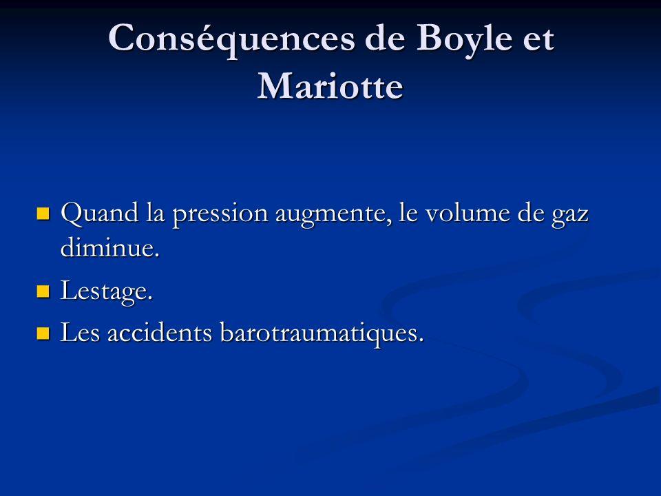 Conséquences de Boyle et Mariotte Quand la pression augmente, le volume de gaz diminue. Quand la pression augmente, le volume de gaz diminue. Lestage.