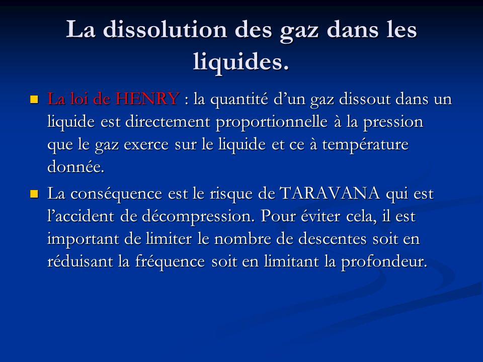 La dissolution des gaz dans les liquides. La loi de HENRY : la quantité dun gaz dissout dans un liquide est directement proportionnelle à la pression