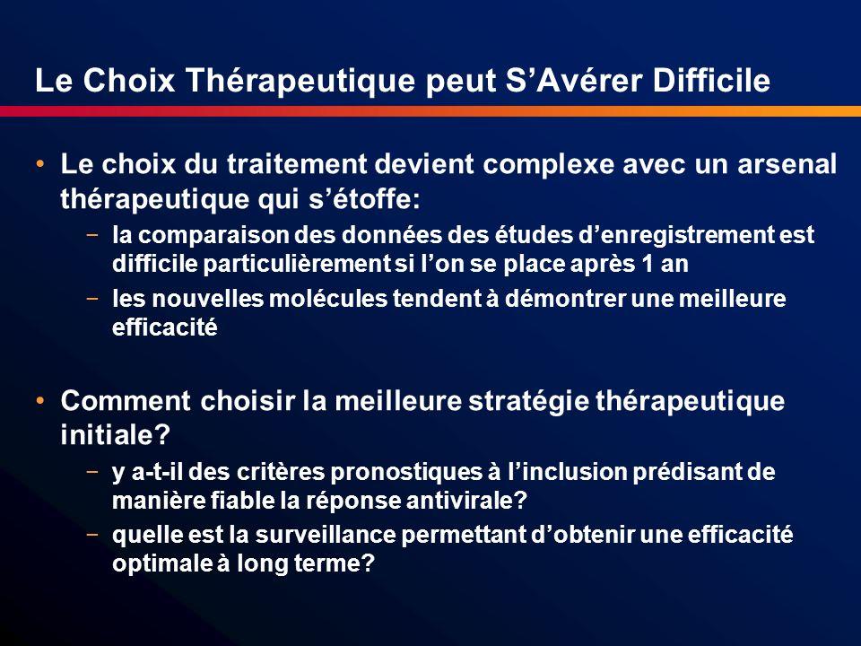 Le Choix Thérapeutique peut SAvérer Difficile Le choix du traitement devient complexe avec un arsenal thérapeutique qui sétoffe: la comparaison des do