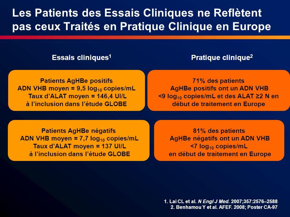 Les Patients des Essais Cliniques ne Reflètent pas ceux Traités en Pratique Clinique en Europe 1. Lai CL et al. N Engl J Med. 2007;357:2576–2588 2. Be