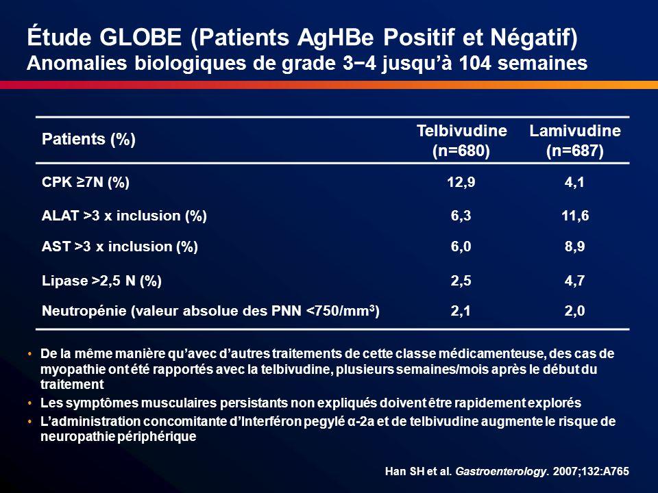 Étude GLOBE (Patients AgHBe Positif et Négatif) Anomalies biologiques de grade 34 jusquà 104 semaines Patients (%) Telbivudine (n=680) Lamivudine (n=6