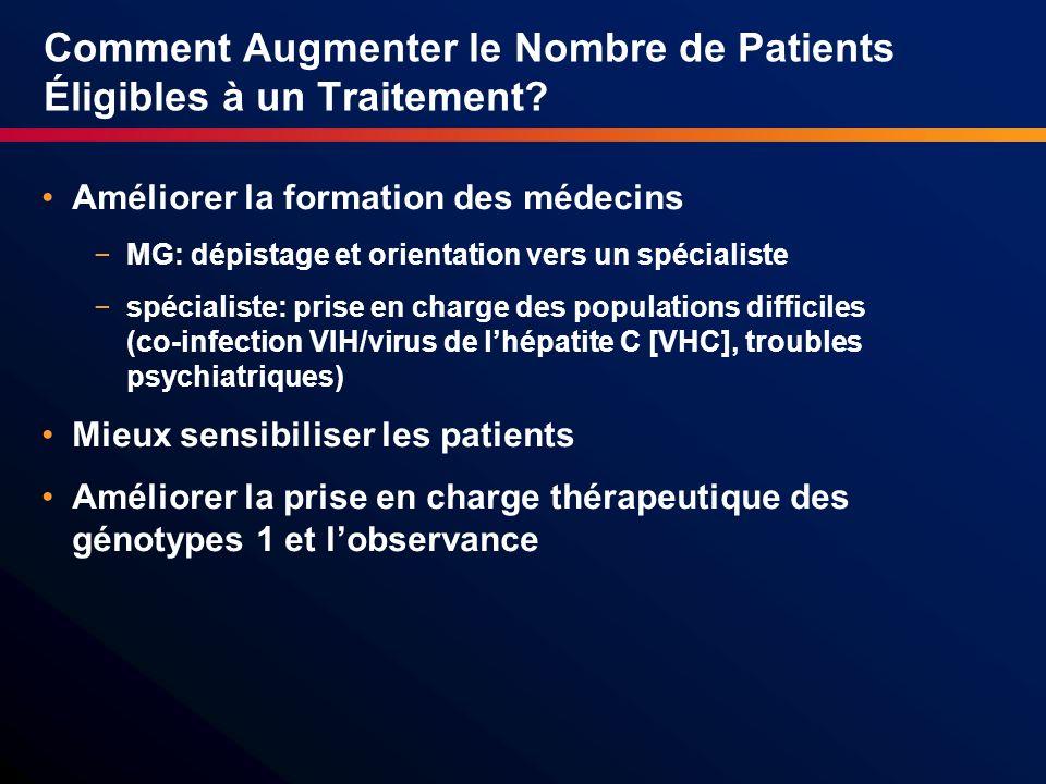 Comment Augmenter le Nombre de Patients Éligibles à un Traitement? Améliorer la formation des médecins MG: dépistage et orientation vers un spécialist