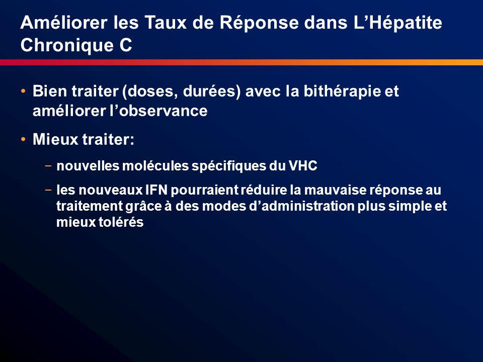 Améliorer les Taux de Réponse dans LHépatite Chronique C Bien traiter (doses, durées) avec la bithérapie et améliorer lobservance Mieux traiter: nouve