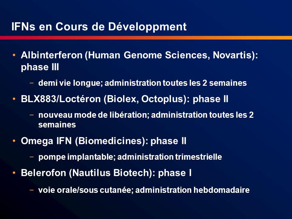 IFNs en Cours de Développment Albinterferon (Human Genome Sciences, Novartis): phase III demi vie longue; administration toutes les 2 semaines BLX883/