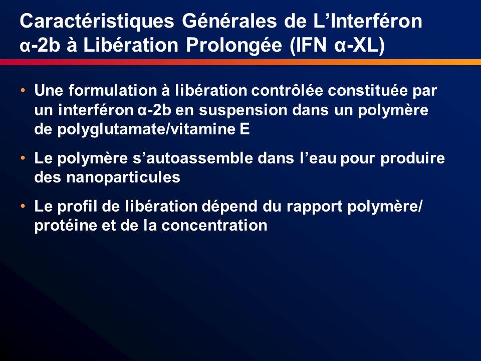Caractéristiques Générales de LInterféron α -2b à Libération Prolongée (IFN α-XL) Une formulation à libération contrôlée constituée par un interféron