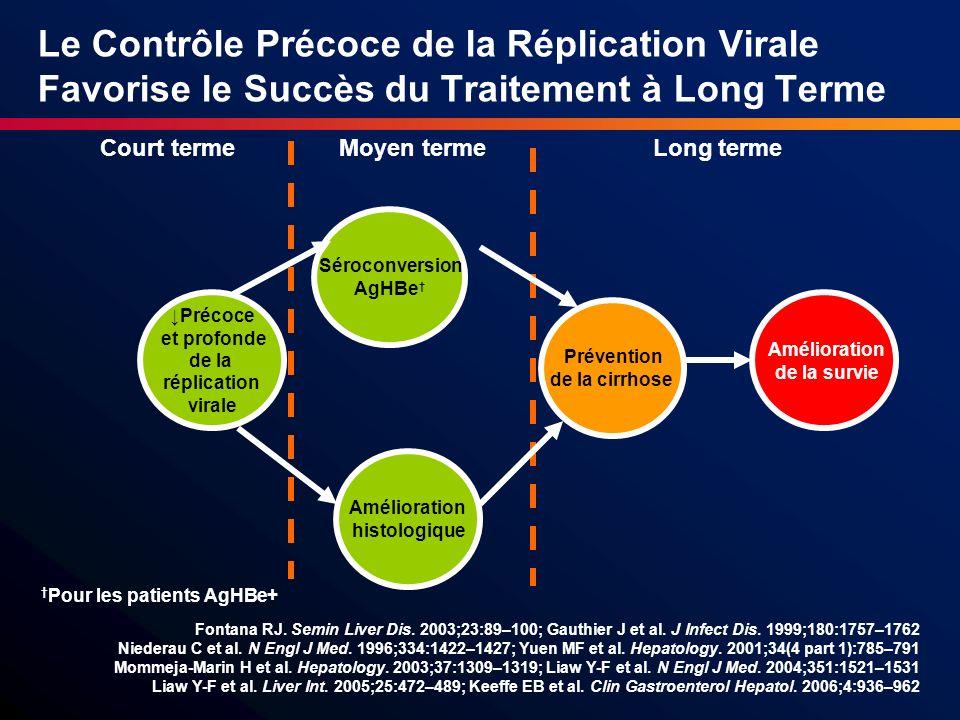 Le Contrôle Précoce de la Réplication Virale Favorise le Succès du Traitement à Long Terme Précoce et profonde de la réplication virale Long termeCour