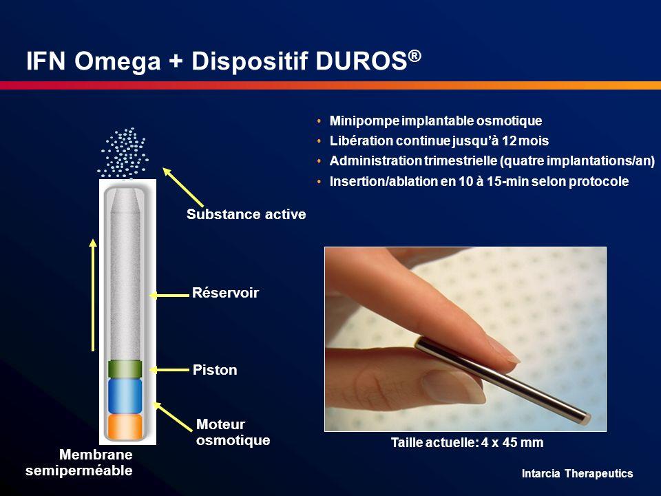 Membrane semiperméable Substance active Moteur osmotique Piston Réservoir Taille actuelle: 4 x 45 mm Minipompe implantable osmotique Libération contin