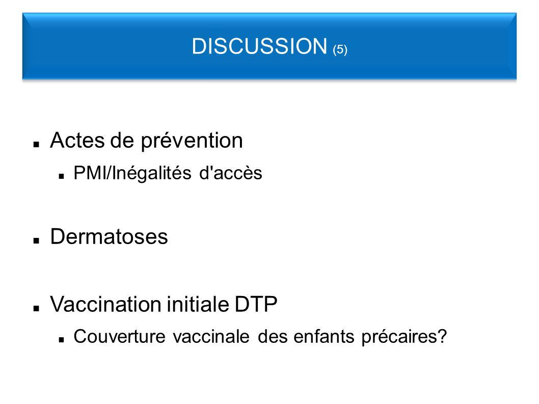Actes de prévention PMI/Inégalités d accès Dermatoses Vaccination initiale DTP Couverture vaccinale des enfants précaires.