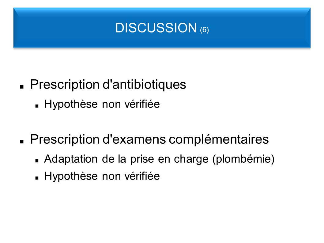 Prescription d antibiotiques Hypothèse non vérifiée Prescription d examens complémentaires Adaptation de la prise en charge (plombémie) Hypothèse non vérifiée DISCUSSION (6)