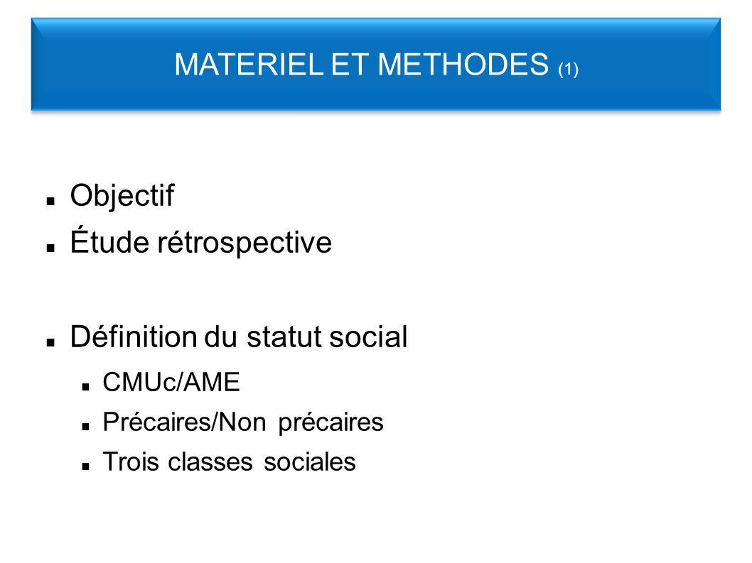 Objectif Étude rétrospective Définition du statut social CMUc/AME Précaires/Non précaires Trois classes sociales MATERIEL ET METHODES (1)