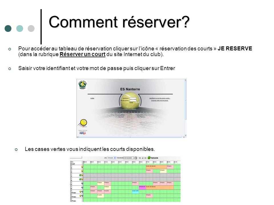 Comment réserver?(suite) Choisir sa date de réservation (pas de réservation possible au delà de J+8) : - Soit en cliquant sur pour afficher un calendrier.