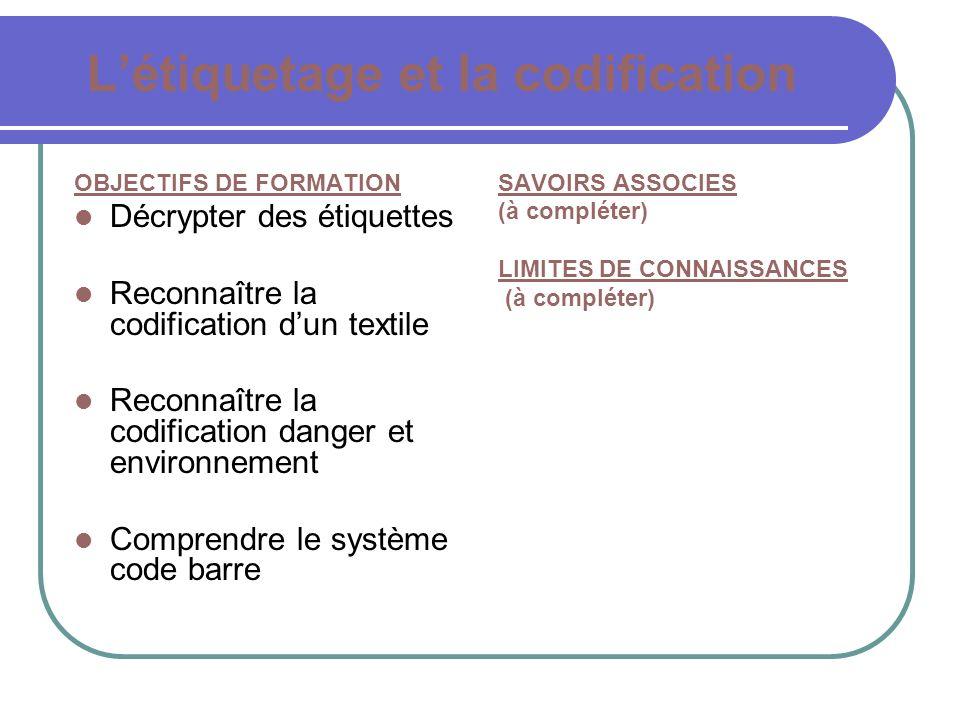 Létiquetage et la codification OBJECTIFS DE FORMATION Décrypter des étiquettes Reconnaître la codification dun textile Reconnaître la codification dan