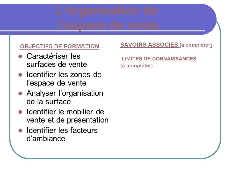 Lorganisation de lespace de vente OBJECTIFS DE FORMATION Caractériser les surfaces de vente Identifier les zones de lespace de vente Analyser lorganis
