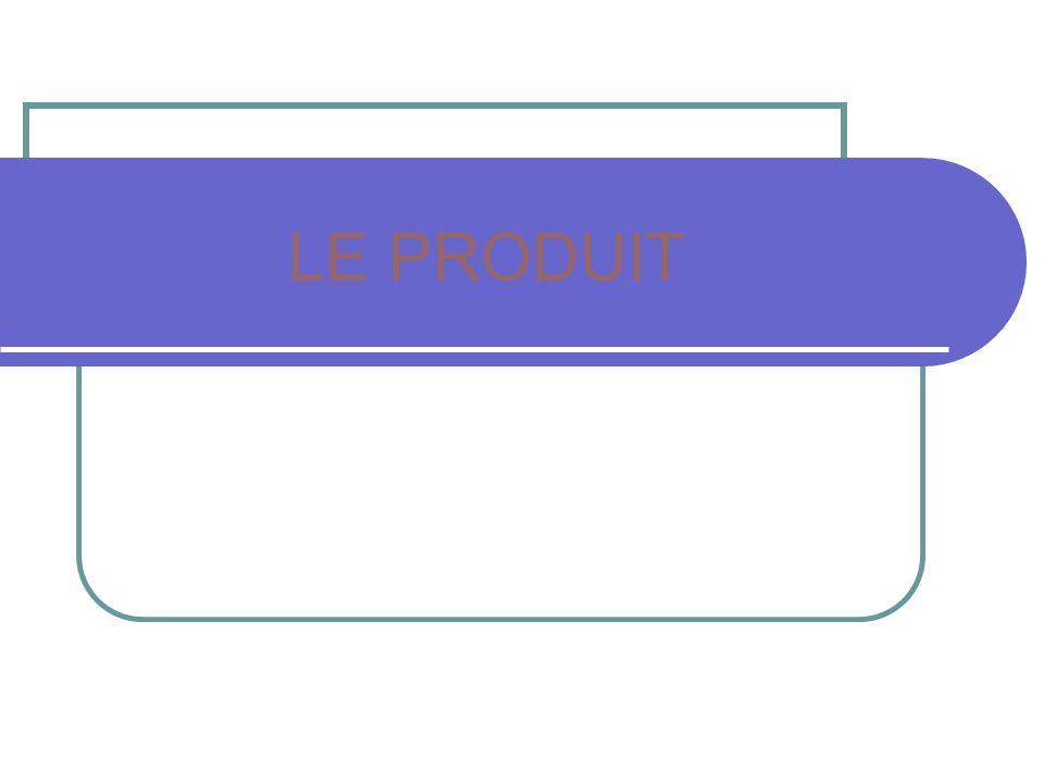 La classification des produits et lassortiment OBJECTIFS DE FORMATION Classer les produits Mesurer la largeur dun assortiment Mesurer la profondeur dun assortiment Adapter son assortiment SAVOIRS ASSOCIES (à compléter) LIMITES DE CONNAISSANCES (à compléter)