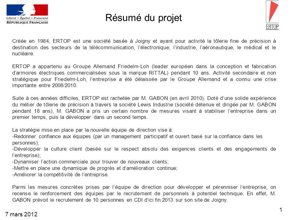 1 7 mars 2012 Créée en 1984, ERTOP est une société basée à Joigny et ayant pour activité la tôlerie fine de précision à destination des secteurs de la
