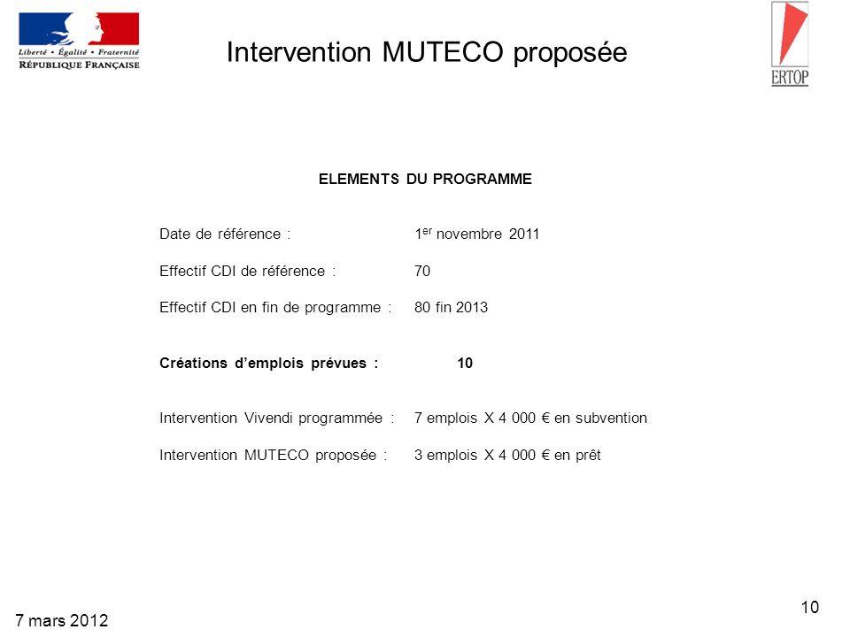 10 7 mars 2012 Intervention MUTECO proposée ELEMENTS DU PROGRAMME Date de référence : 1 er novembre 2011 Effectif CDI de référence : 70 Effectif CDI e