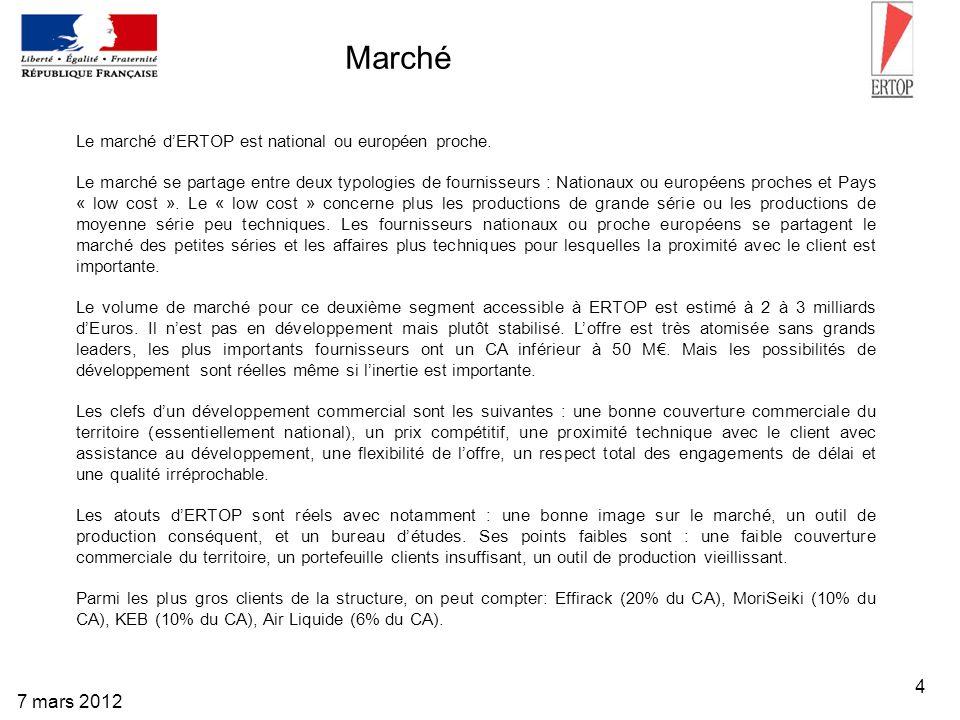 4 7 mars 2012 Marché Le marché dERTOP est national ou européen proche. Le marché se partage entre deux typologies de fournisseurs : Nationaux ou europ