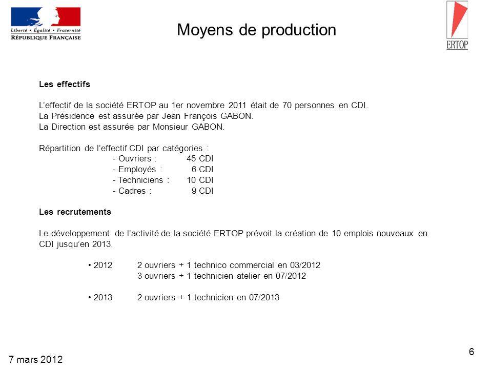 6 7 mars 2012 Moyens de production Les effectifs Leffectif de la société ERTOP au 1er novembre 2011 était de 70 personnes en CDI. La Présidence est as