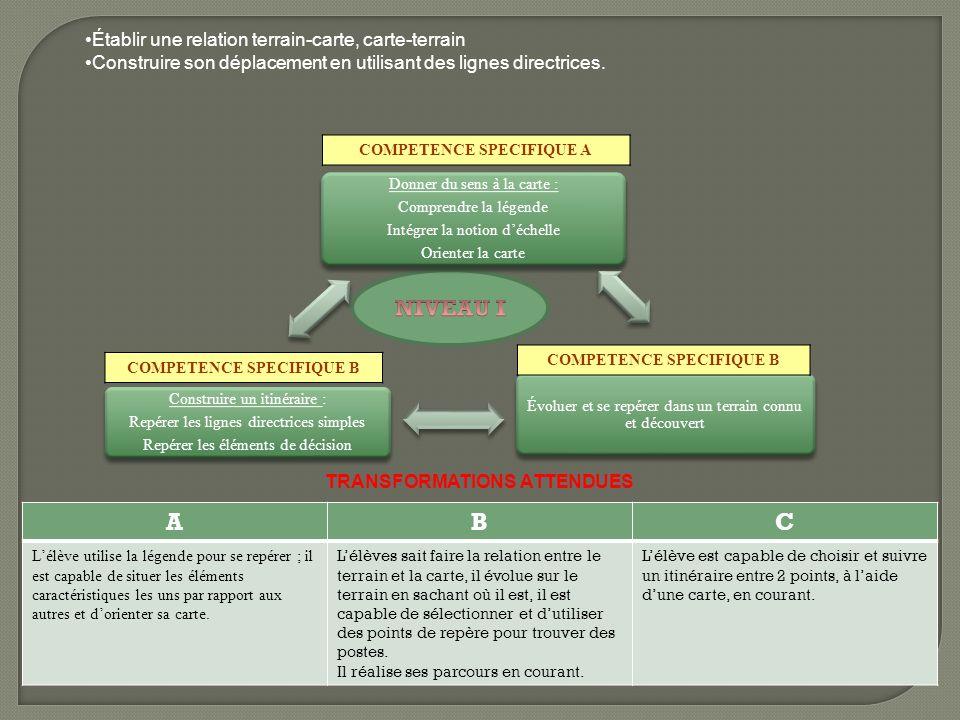 COMPETENCE SPECIFIQUE A Établir une relation terrain-carte, carte-terrain Construire son déplacement en utilisant des lignes directrices.