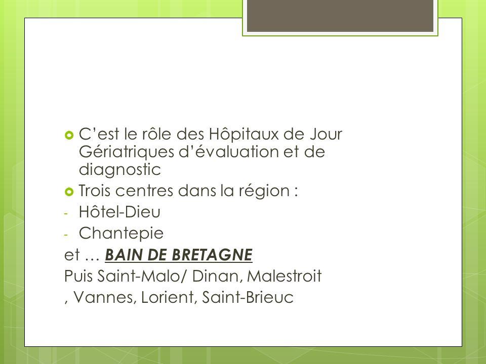 Cest le rôle des Hôpitaux de Jour Gériatriques dévaluation et de diagnostic Trois centres dans la région : - Hôtel-Dieu - Chantepie et … BAIN DE BRETA