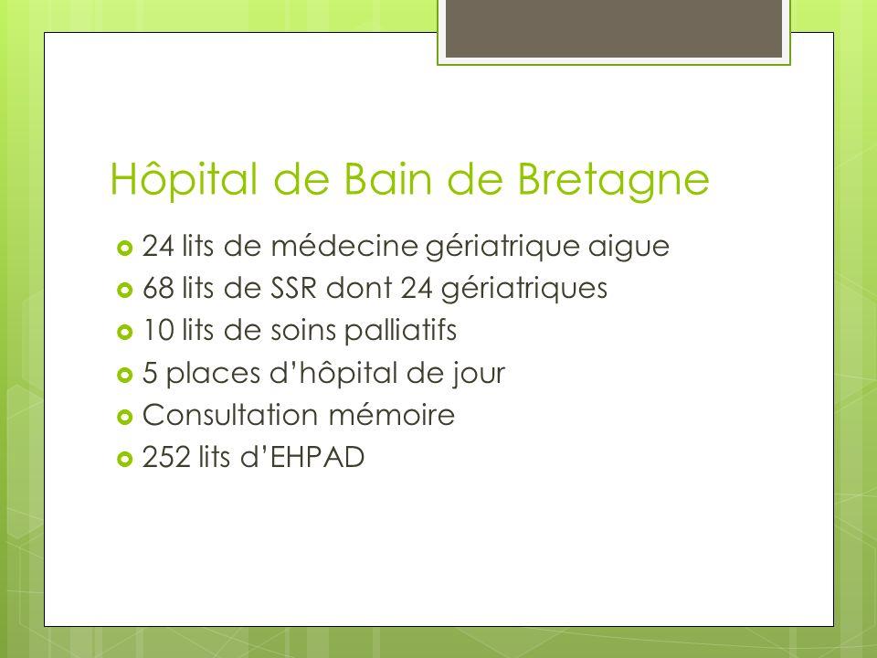 Hôpital de Bain de Bretagne 24 lits de médecine gériatrique aigue 68 lits de SSR dont 24 gériatriques 10 lits de soins palliatifs 5 places dhôpital de