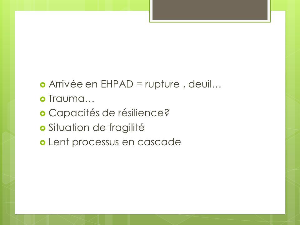 Arrivée en EHPAD = rupture, deuil… Trauma… Capacités de résilience? Situation de fragilité Lent processus en cascade