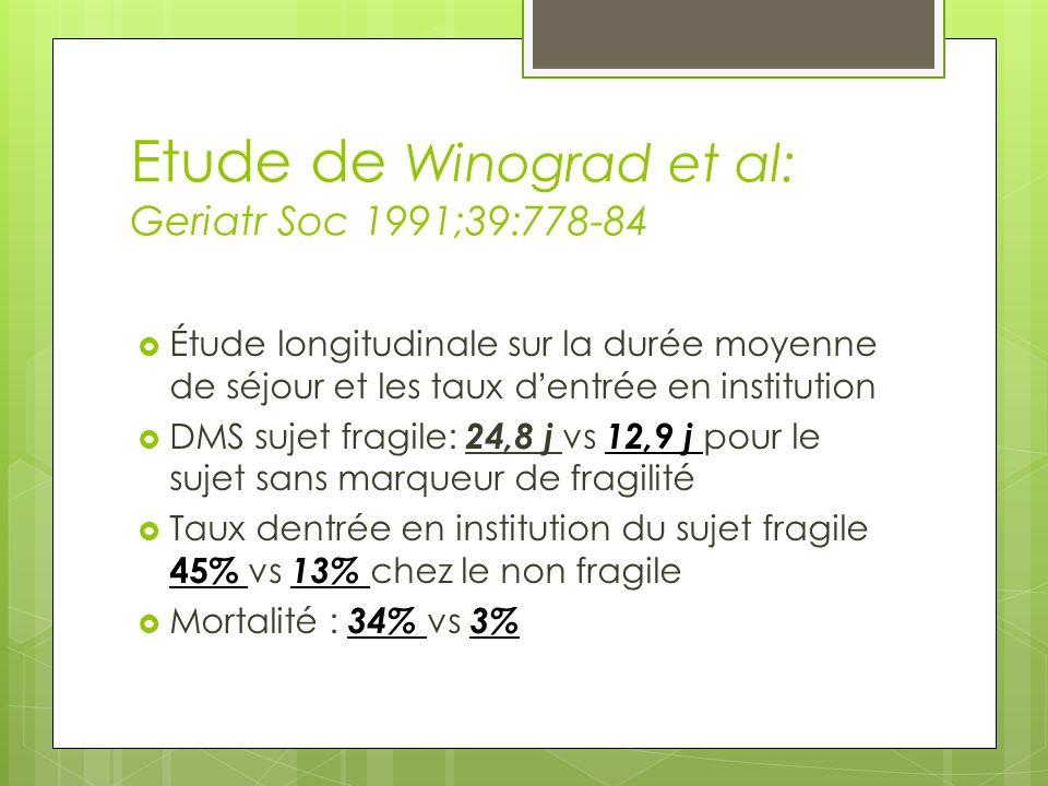 Etude de Winograd et al: Geriatr Soc 1991;39:778-84 Étude longitudinale sur la durée moyenne de séjour et les taux d entrée en institution DMS sujet f