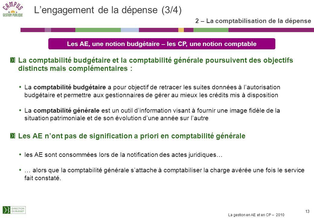 La gestion en AE et en CP – 2010 12 Lengagement comptable est supprimé par la loi organique, même si les outils du palier 2006 lutilisent encore Mais