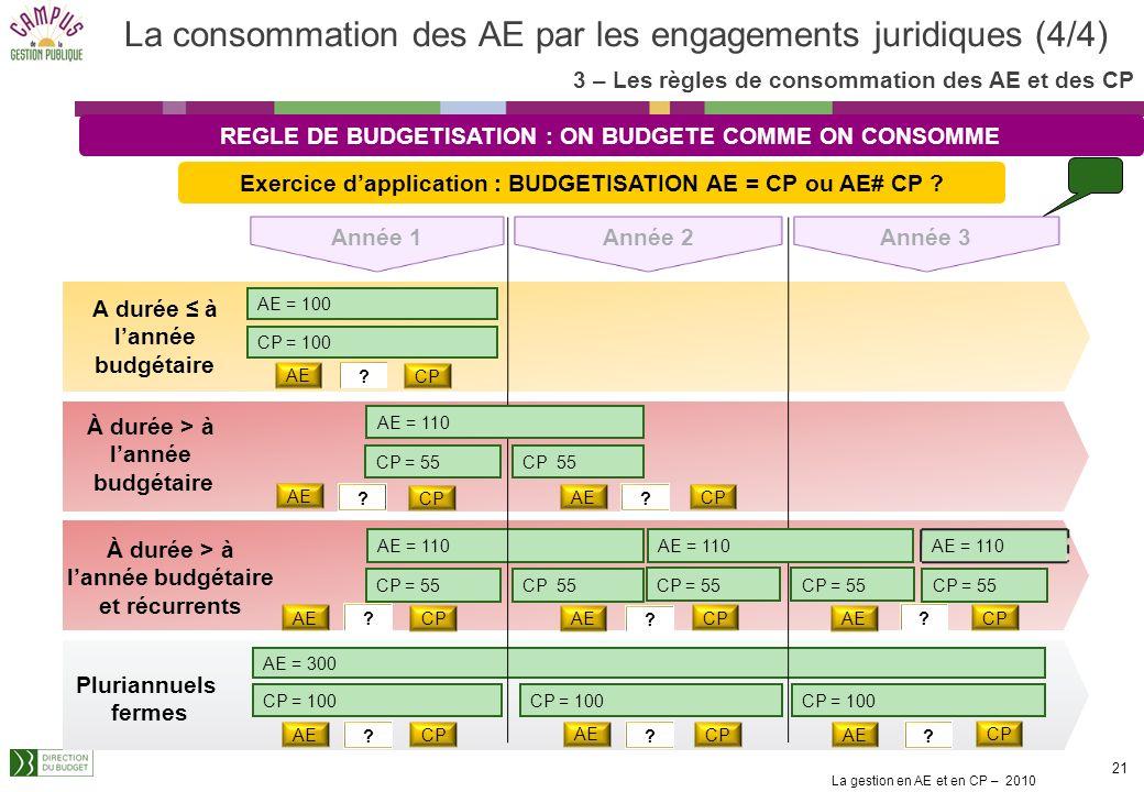 La gestion en AE et en CP – 2010 21 La consommation des AE par les engagements juridiques (4/4) Année 1 A durée à lannée budgétaire À durée > à lannée budgétaire Pluriannuels fermes À durée > à lannée budgétaire et récurrents Année 3 AE = 300 CP = 100 CP = 55 AE = 110 CP = 55 AE = 100 CP = 100 AE CP AE CP AE CP AE CP AE CP AE CP AE CP AE CP AE CP AE = 110 CP = 55 CP 55 CP = 55 AE = 110 CP 55 Année 2 Exercice dapplication : BUDGETISATION AE = CP ou AE# CP .