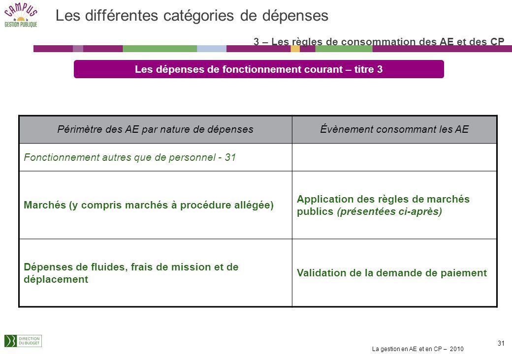 La gestion en AE et en CP – 2010 30 Les différentes catégories de dépenses 3 – Les règles de consommation des AE et des CP Les dépenses de personnel –