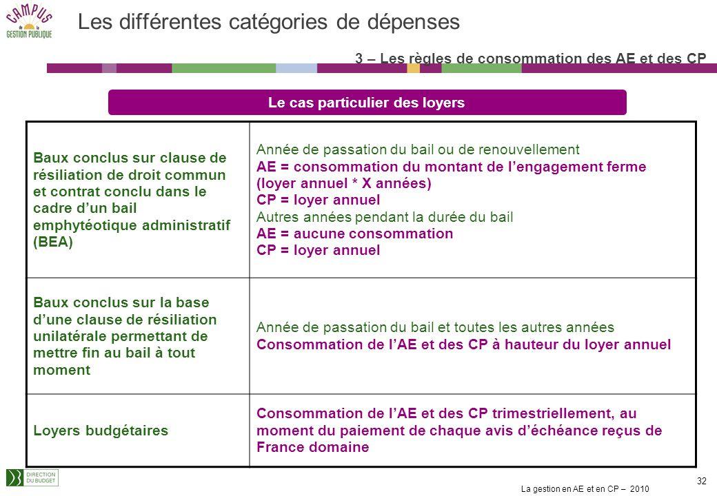La gestion en AE et en CP – 2010 31 Les différentes catégories de dépenses Les dépenses de fonctionnement courant – titre 3 Périmètre des AE par natur