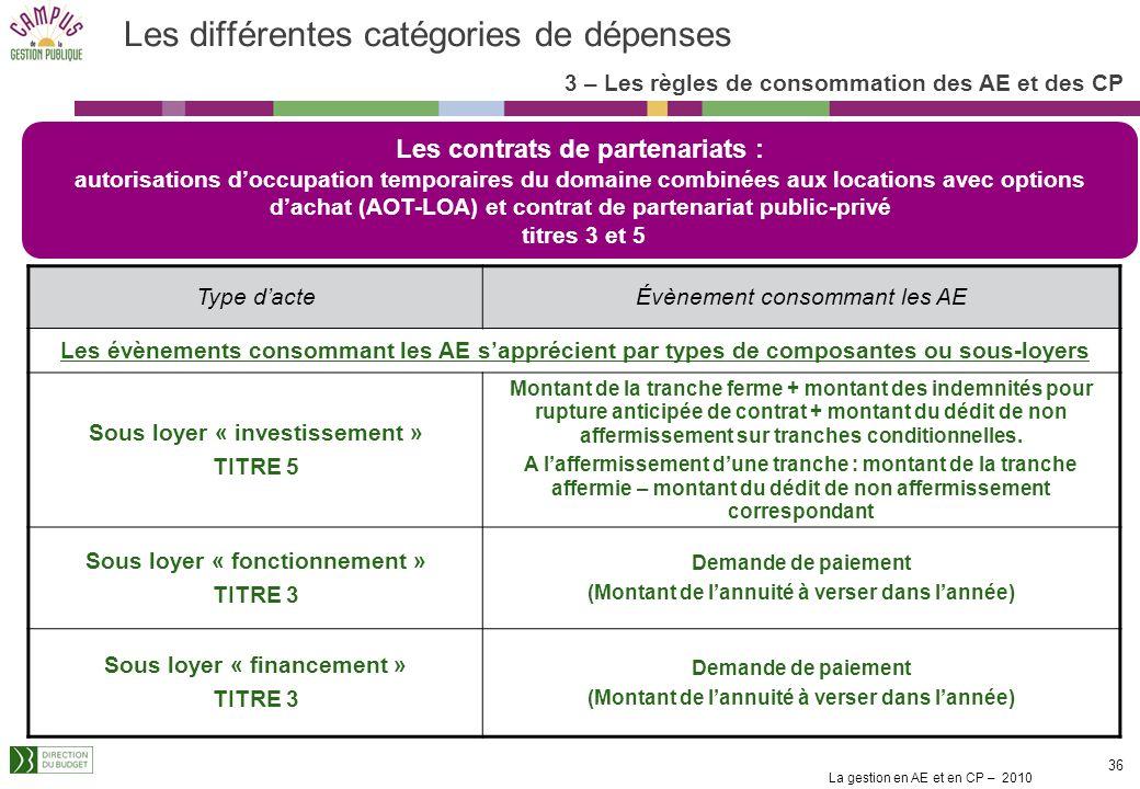 La gestion en AE et en CP – 2010 36 Les différentes catégories de dépenses Les contrats de partenariats : autorisations doccupation temporaires du domaine combinées aux locations avec options dachat (AOT-LOA) et contrat de partenariat public-privé titres 3 et 5 Type dacteÉvènement consommant les AE Les évènements consommant les AE sapprécient par types de composantes ou sous-loyers Sous loyer « investissement » TITRE 5 Montant de la tranche ferme + montant des indemnités pour rupture anticipée de contrat + montant du dédit de non affermissement sur tranches conditionnelles.