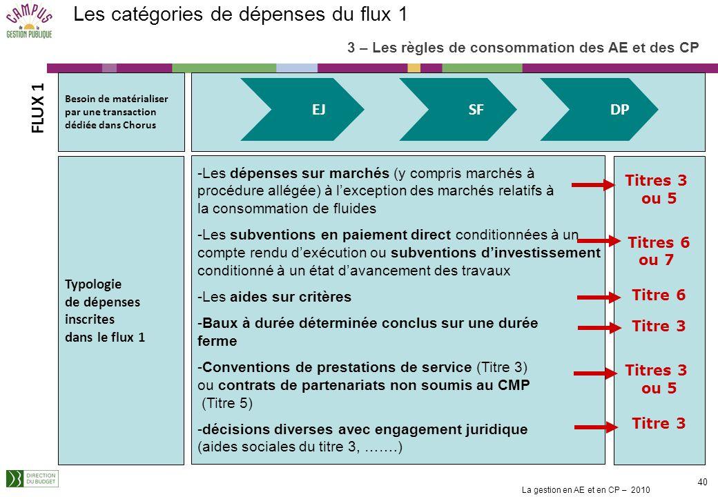 La gestion en AE et en CP – 2010 39 Besoin de matérialiser par une transaction dédiée dans Chorus Pas besoin de matérialiser le SF par une transaction