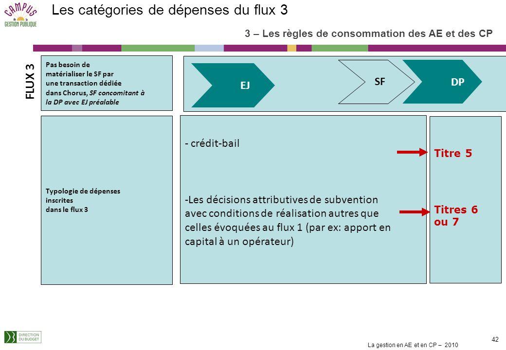La gestion en AE et en CP – 2010 42 Pas besoin de matérialiser le SF par une transaction dédiée dans Chorus, SF concomitant à la DP avec EJ préalable SF DP EJ FLUX 3 Typologie de dépenses inscrites dans le flux 3 - crédit-bail -Les décisions attributives de subvention avec conditions de réalisation autres que celles évoquées au flux 1 (par ex: apport en capital à un opérateur) Titre 5 Titres 6 ou 7 3 – Les règles de consommation des AE et des CP Les catégories de dépenses du flux 3