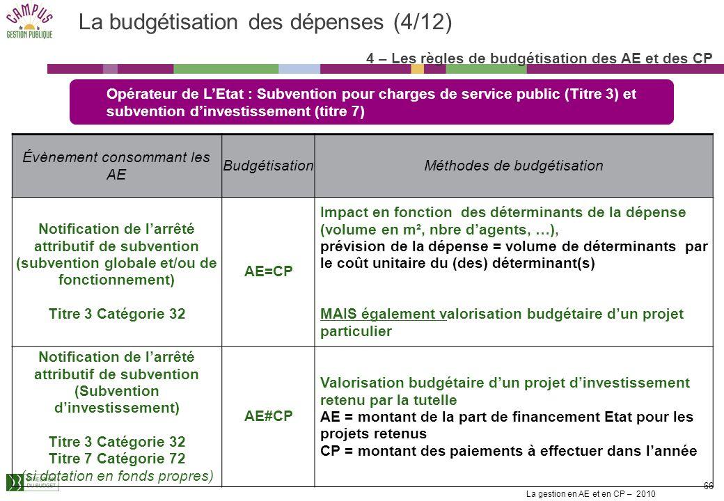 La gestion en AE et en CP – 2010 66 La budgétisation des dépenses (4/12) Opérateur de LEtat : Subvention pour charges de service public (Titre 3) et subvention dinvestissement (titre 7) Évènement consommant les AE BudgétisationMéthodes de budgétisation Notification de larrêté attributif de subvention (subvention globale et/ou de fonctionnement) Titre 3 Catégorie 32 AE=CP Impact en fonction des déterminants de la dépense (volume en m², nbre dagents, …), prévision de la dépense = volume de déterminants par le coût unitaire du (des) déterminant(s) MAIS également valorisation budgétaire dun projet particulier Notification de larrêté attributif de subvention (Subvention dinvestissement) Titre 3 Catégorie 32 Titre 7 Catégorie 72 (si dotation en fonds propres) AE#CP Valorisation budgétaire dun projet dinvestissement retenu par la tutelle AE = montant de la part de financement Etat pour les projets retenus CP = montant des paiements à effectuer dans lannée 4 – Les règles de budgétisation des AE et des CP