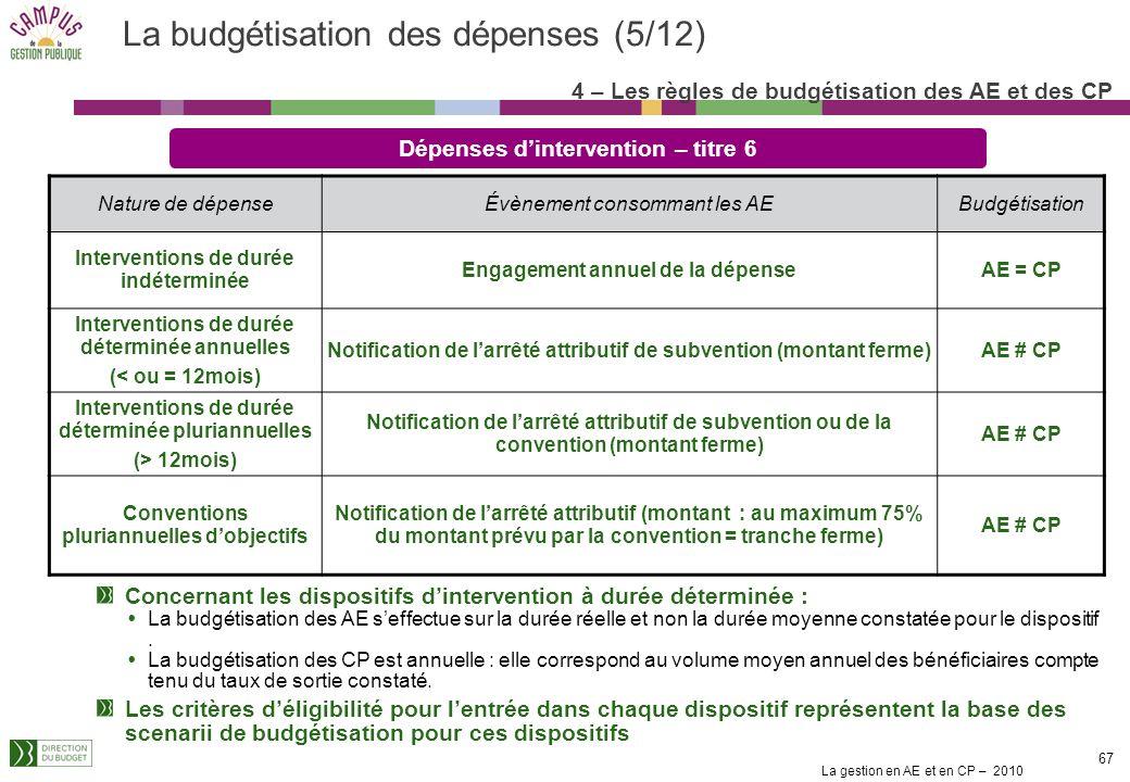 La gestion en AE et en CP – 2010 67 La budgétisation des dépenses (5/12) Dépenses dintervention – titre 6 Nature de dépenseÉvènement consommant les AEBudgétisation Interventions de durée indéterminée Engagement annuel de la dépenseAE = CP Interventions de durée déterminée annuelles (< ou = 12mois) Notification de larrêté attributif de subvention (montant ferme)AE # CP Interventions de durée déterminée pluriannuelles (> 12mois) Notification de larrêté attributif de subvention ou de la convention (montant ferme) AE # CP Conventions pluriannuelles dobjectifs Notification de larrêté attributif (montant : au maximum 75% du montant prévu par la convention = tranche ferme) AE # CP Concernant les dispositifs dintervention à durée déterminée : La budgétisation des AE seffectue sur la durée réelle et non la durée moyenne constatée pour le dispositif.