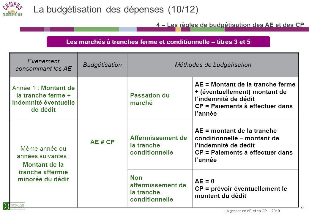 La gestion en AE et en CP – 2010 71 La budgétisation des dépenses (9/12) Les marchés à durée ferme et prix révisables – titres 3 et 5 Évènement consom