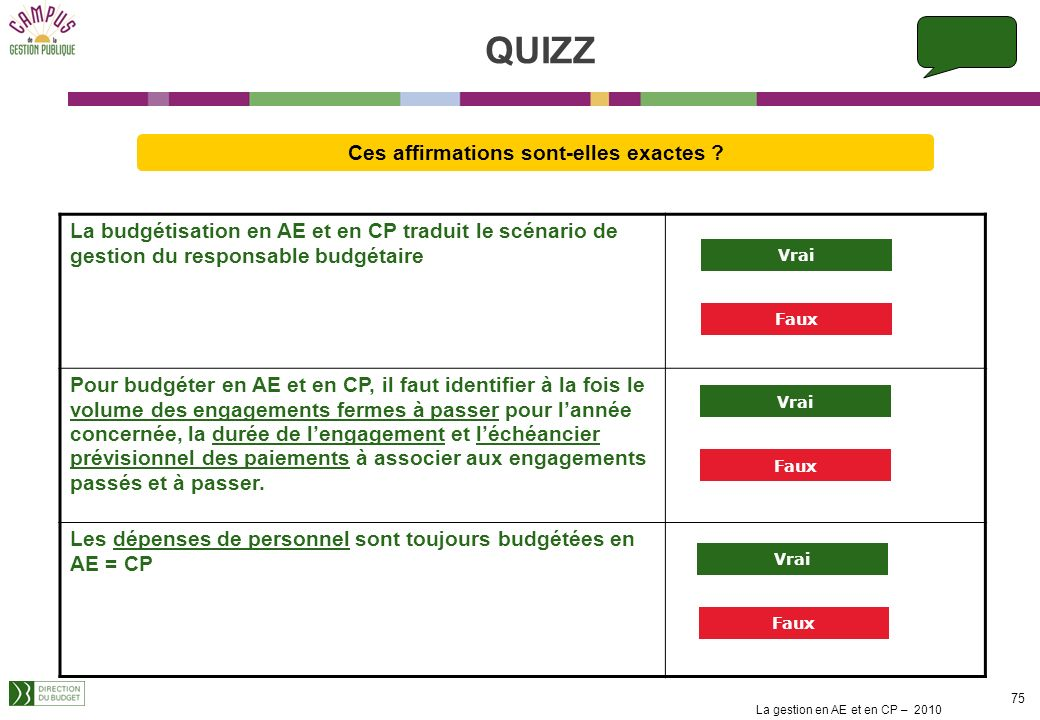 La gestion en AE et en CP – 2010 74 La budgétisation des dépenses (12/12) 4 – Les règles de budgétisation des AE et des CP Évènement réservant les AE