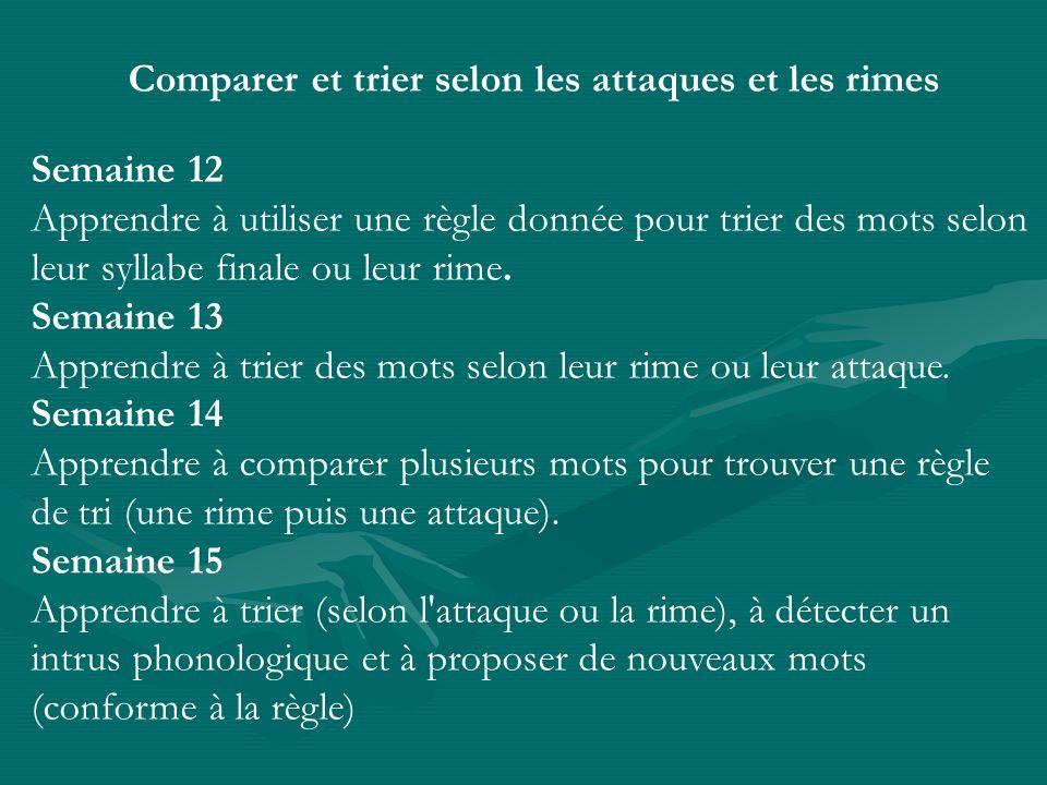 Comparer et trier selon les attaques et les rimes Semaine 12 Apprendre à utiliser une règle donnée pour trier des mots selon leur syllabe finale ou le