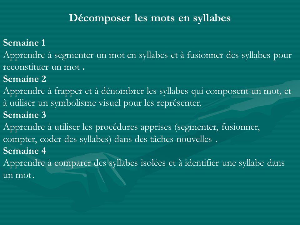 Décomposer les mots en syllabes Semaine 1 Apprendre à segmenter un mot en syllabes et à fusionner des syllabes pour reconstituer un mot. Semaine 2 App