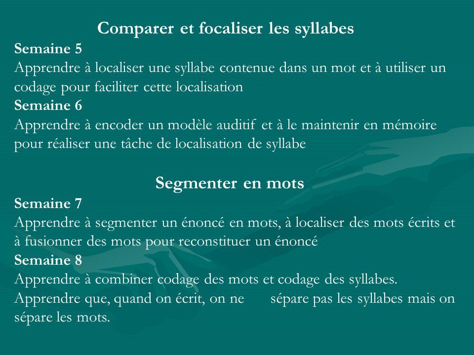 Comparer et focaliser les syllabes Semaine 5 Apprendre à localiser une syllabe contenue dans un mot et à utiliser un codage pour faciliter cette local