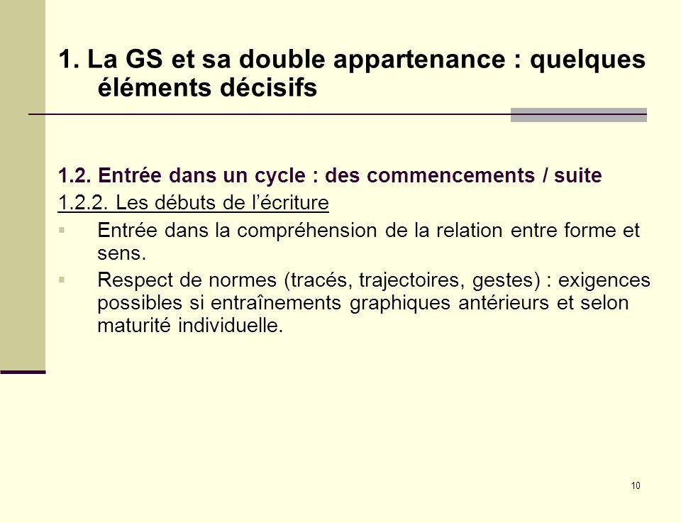 10 1. La GS et sa double appartenance : quelques éléments décisifs 1.2. Entrée dans un cycle : des commencements / suite 1.2.2. Les débuts de lécritur