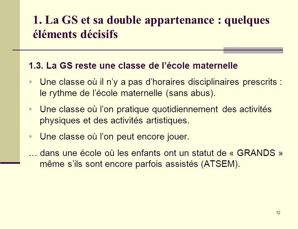 12 1. La GS et sa double appartenance : quelques éléments décisifs 1.3. La GS reste une classe de lécole maternelle Une classe où il ny a pas dhoraire
