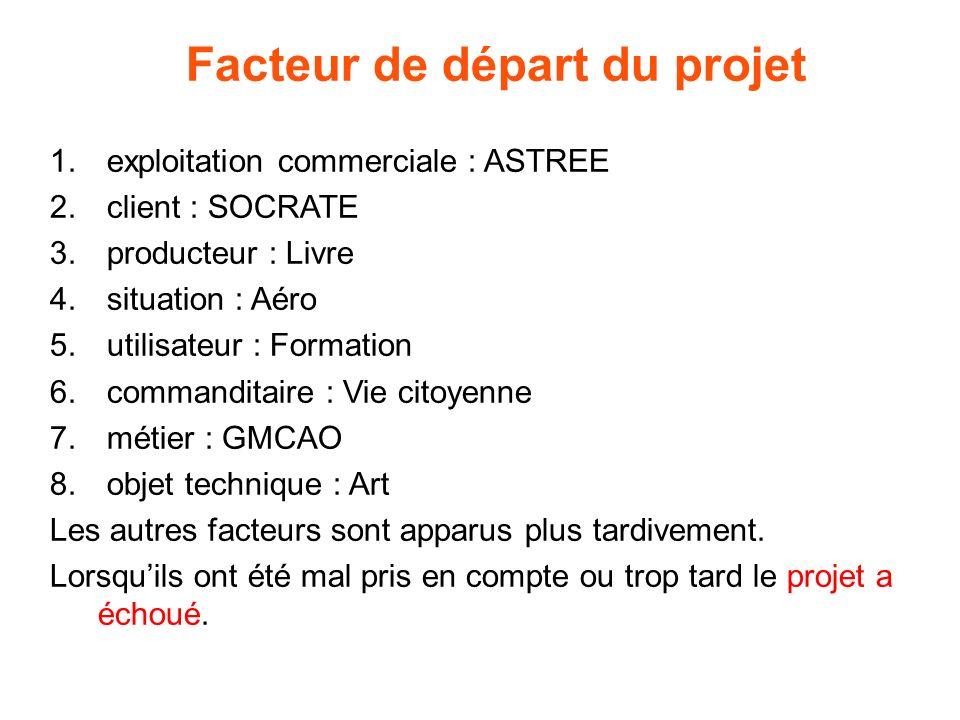 Facteur de départ du projet 1. exploitation commerciale : ASTREE 2.
