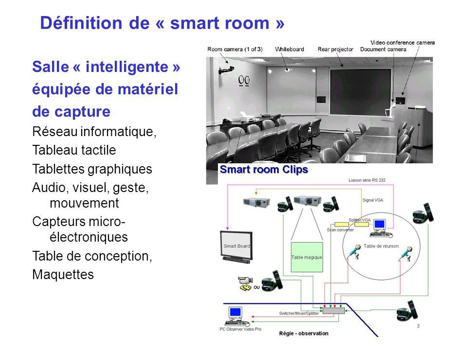 Salle « intelligente » équipée de matériel de capture Réseau informatique, Tableau tactile Tablettes graphiques Audio, visuel, geste, mouvement Capteurs micro- électroniques Table de conception, Maquettes Définition de « smart room »