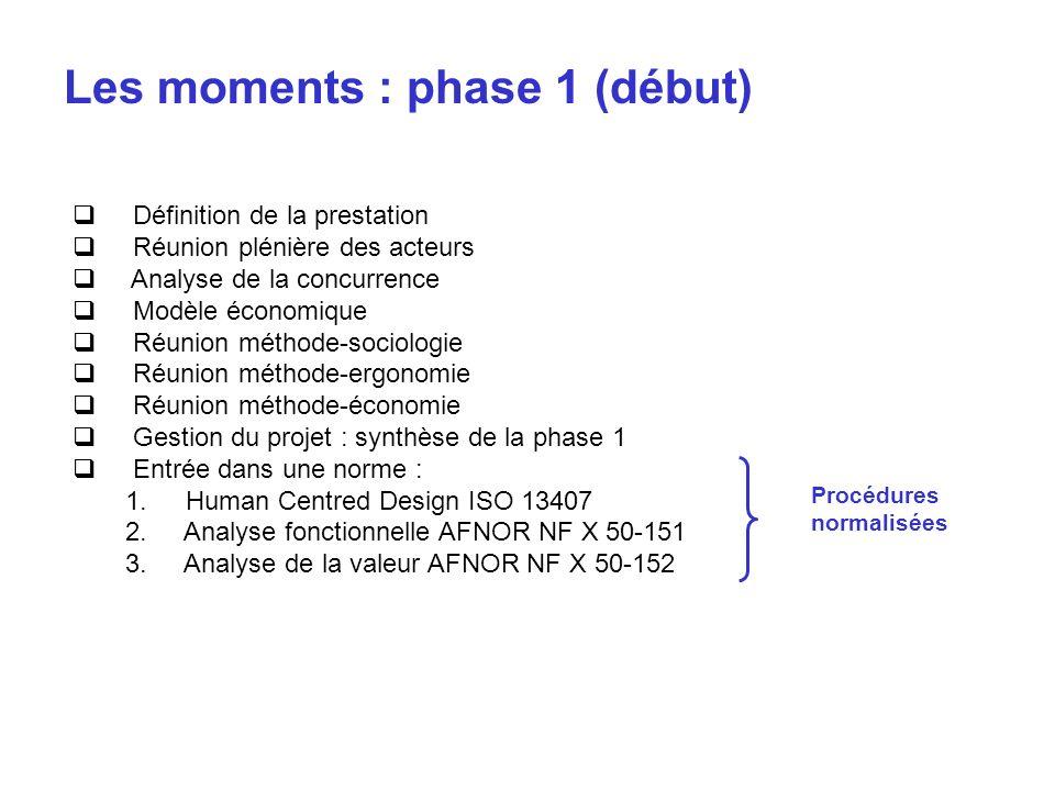 Les moments : phase 1 (début) Définition de la prestation Réunion plénière des acteurs Analyse de la concurrence Modèle économique Réunion méthode-sociologie Réunion méthode-ergonomie Réunion méthode-économie Gestion du projet : synthèse de la phase 1 Entrée dans une norme : 1.