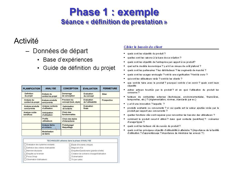 Activité –Données de départ Base dexpériences Guide de définition du projet Phase 1 : exemple Séance « définition de prestation »
