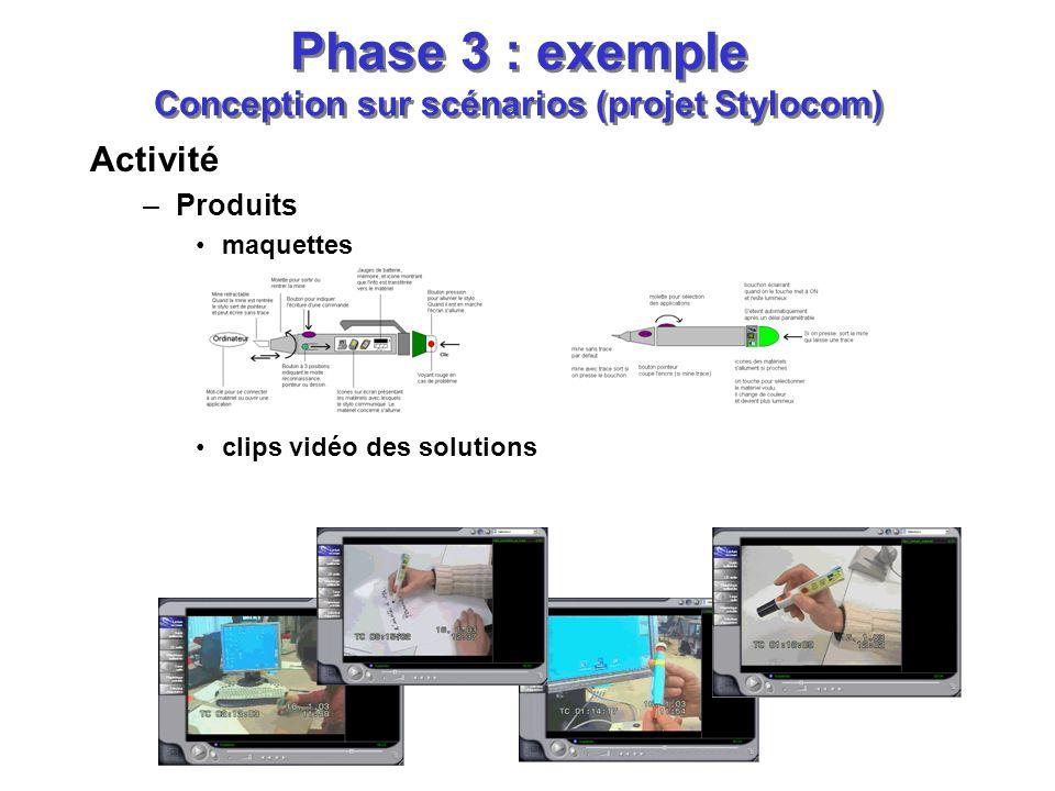Activité –Produits maquettes clips vidéo des solutions Phase 3 : exemple Conception sur scénarios (projet Stylocom)