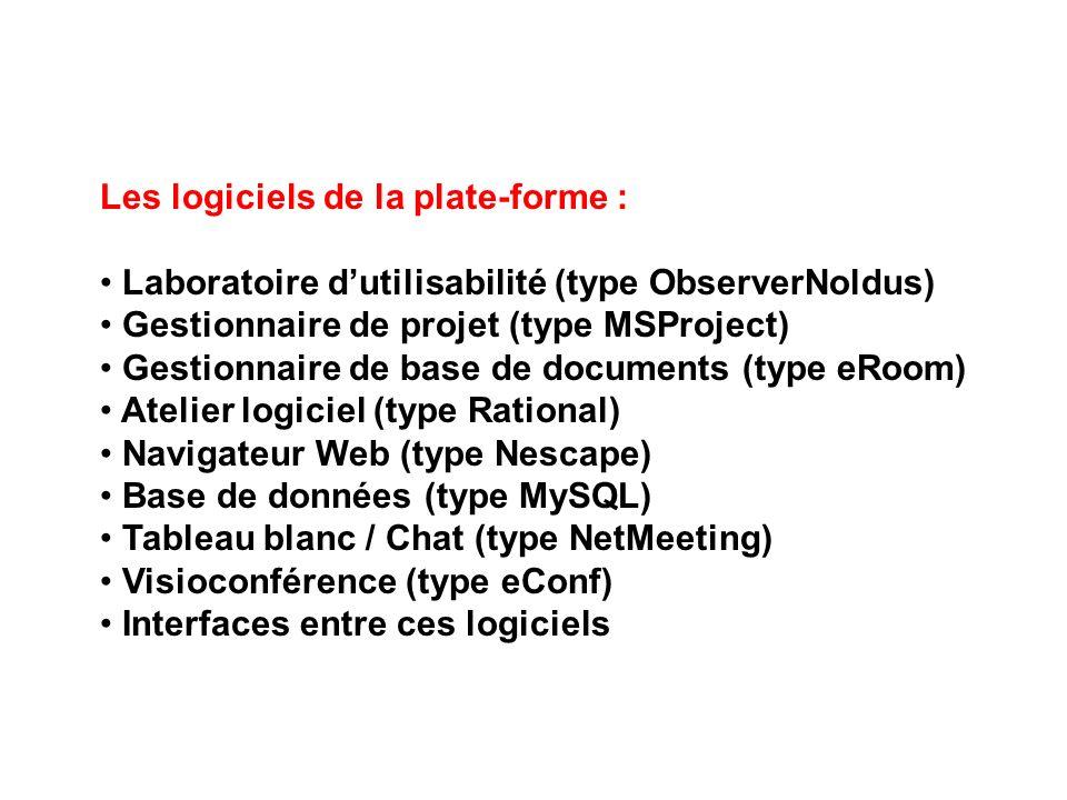 Les logiciels de la plate-forme : Laboratoire dutilisabilité (type ObserverNoldus) Gestionnaire de projet (type MSProject) Gestionnaire de base de documents (type eRoom) Atelier logiciel (type Rational) Navigateur Web (type Nescape) Base de données (type MySQL) Tableau blanc / Chat (type NetMeeting) Visioconférence (type eConf) Interfaces entre ces logiciels